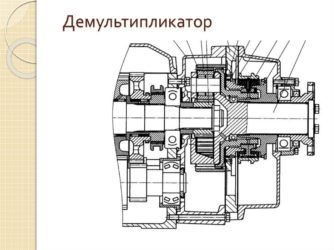 Что такое демультипликатор коробки передач?