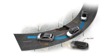 Что такое система курсовой устойчивости автомобиля?