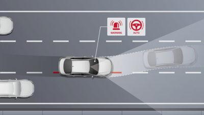 Система предотвращения выезда из полосы движения LKA