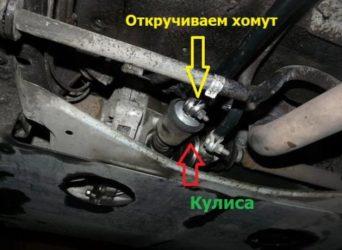 Что такое кулиса в коробке передач?