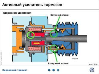 Электроусилитель тормозов принцип работы