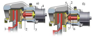 Электрический ручной тормоз как работает?